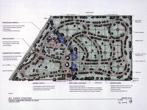 All Saints Cemetery Master Plan